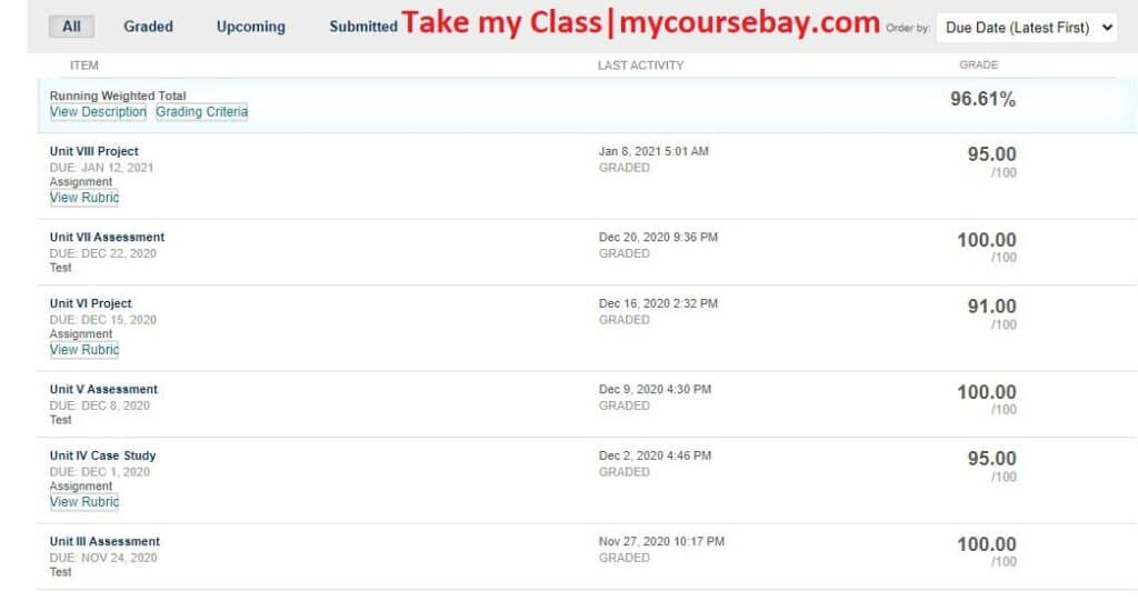 take my class hire class takers