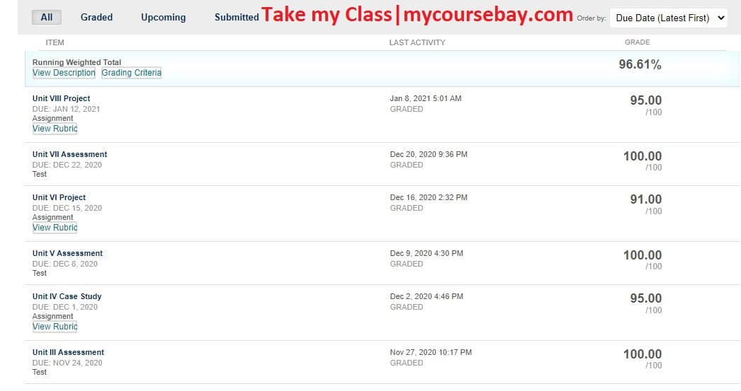 Cheap 'Take my class for me' Services