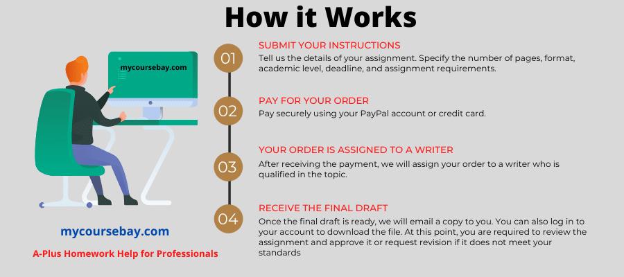 how it works - Mycoursebay